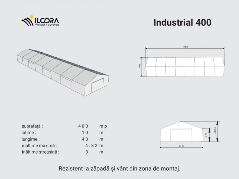 INDUSTRIAL-400